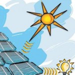 Presentato Negli Stati Uniti un nuovo progetto di pannelli fotovoltaici 3D