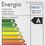Incentivi Risparmio Energetico per elettrodomestici e prodotti tecnologici, funzionamento e modalità di richiesta