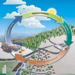 Nel 2009 sensibile aumento delle fonti rinnovabili in Italia