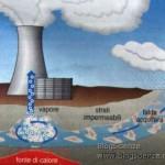 Geotermia: quali gli aspetti salienti di questa fonte troppo poco sfruttata?