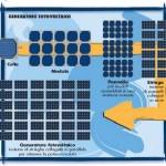 Trasformatore di corrente a loop di corrente, da impiegare anche per impianti fotovoltaici