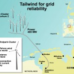 Il cambiamento è nell'aria: l'energia eolica e la rivoluzione elettromeccanica