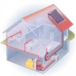Informazioni per la realizzazione di un impianto solare (quarta parte)