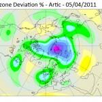 Problema ozono – seconda parte
