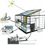 Lègologica: una casa ecosostenibile