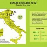 XIX Edizione nazionale dei Comuni Ricicloni