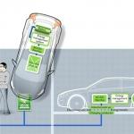 Ricarica elettrica wireless per la Volvo