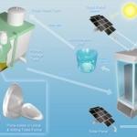 WC a energia solare che produce concimi verdi