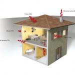 Isolamento termico: come realizzarlo?