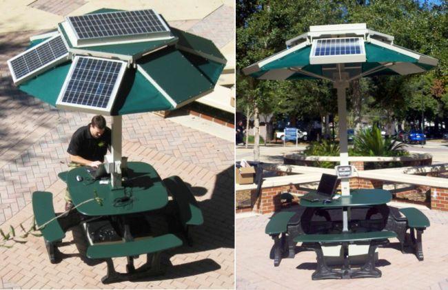 Solar Power Dok